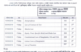 National University LLB 1st Year Routine 2018 and Center List